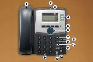 Présentation des touches du téléphone